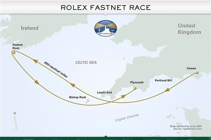 fastnet_route